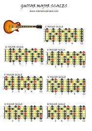Guitar Major Scales Chart Mamamusicians In 2019 Guitar