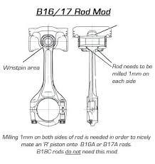 honda r engine diagram x engine specs 2001 honda 400ex engine honda r engine diagram rod mod diagram 2000 honda odyssey engine diagram honda r engine diagram