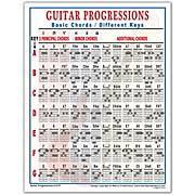 Guitar Chord Progression Chart Guitar Progressions Chord Chart
