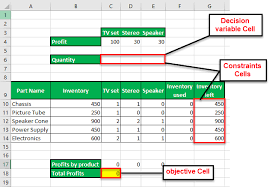 Solver In Excel How To Use Solver Add In In Excel Step