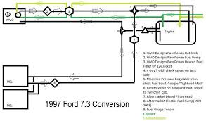 glow plug wiring harness 7 3 idi solidfonts ford 6 9l and 7 3l idi sel engines power description diagram of 1999 f250 7 3 sel engine pcm and glow plug system