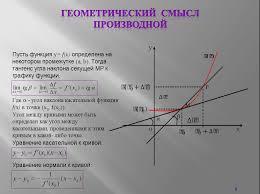 Для учителя математики алгебры геометрии Презентация по  Геометрический смысл производной презентация по математике
