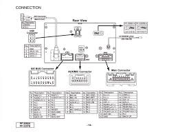 clarion xmd2 wiring diagram dolgular com clarion xmd3 installation manual at Clarion Xmd1 Wiring Diagram