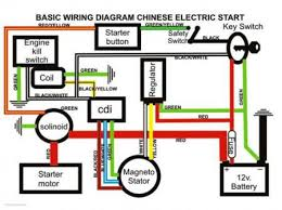 chinese scooter alarm wiring diagram wiring diagram schematics peace 110cc atv wiring diagram wiring diagram