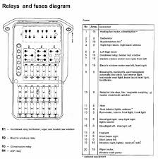 mercedes c300 fuse diagram wiring diagrams konsult