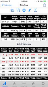 Bullet Caliber Range Chart 13 Abiding Caliber To Inches Chart