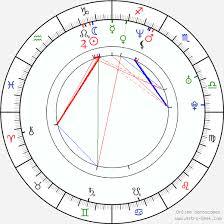 Harmony Korine Birth Chart Horoscope Date Of Birth Astro