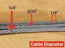 3 16 Wire Rope Strength Chart Stainless Steel Netting Order Custom Steel Nets Us Netting