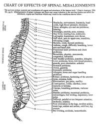 Gonstead Chiropractic Gohlandkim