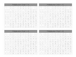Multiplication Chart 1 12 Color Black White Full Page Pocket Sized