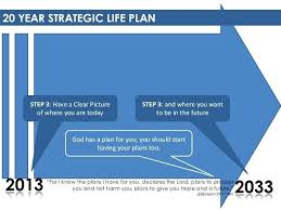 Sample Church Strategic Plan Template Format Planning ...