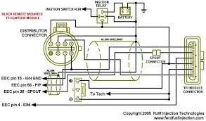 38 fresh 1975 ford f250 wiring diagram myrawalakot Factory Stereo Wiring Diagrams 1975 ford f250 wiring diagram inspirational ford distributor wiring wiring diagram of 38 fresh 1975 ford