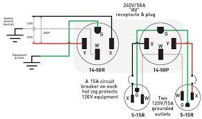 wiring 220 schematic 3 wire all wiring diagram gen 220 plug wiring wiring diagram site wiring single phase 277 wiring 220 schematic 3 wire