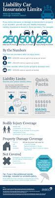 liability car insurance ameriprise auto home insurance