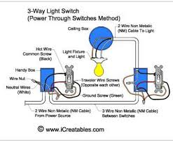 2, light switch wiring youtube practical 2, light switch wiring Residential Electrical Wiring Diagrams 2, light switch wiring youtube perfect lighting 4, light switch wiring diagram, to