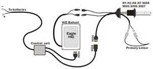 hid ballast wiring diagram hid image wiring diagram similiar circuit diagram of hid headlights keywords on hid ballast wiring diagram