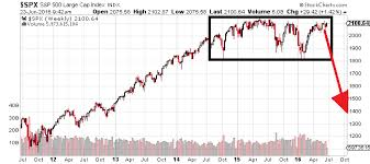 Brexit Stock Market Crash Chart Brexit Could Bring The S P 500 Down 40 In 2016