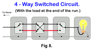 which one should i use part vii hometoys figure 8 is a typical 4 way circuit diagram bear in mind that there are as many variations in how 4 ways can be wired as was shown in the 3 way circuits
