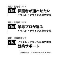仙台の専門学校ニチデ イラスト 漫画 アニメ デザイン 写真