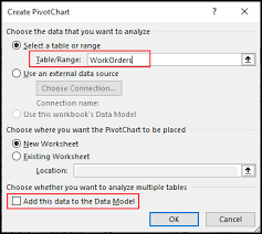 Create Pivot Chart Compare Annual Data In Excel Pivot Chart Contextures Blog