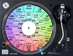 Mixed In Key Camelot Chart Camelot Wheel Images