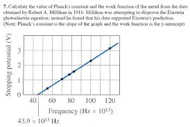 question calculate the value of planck s constant and the work function of the metal from the data obtaine