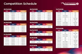 48th artistic gymnastics world chionships doha 2018 marhaba l qatar s premier information guide
