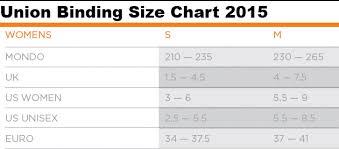 Snowboard Bindings Size Chart Flow 23 Experienced Burton Womens Bindings Size Chart