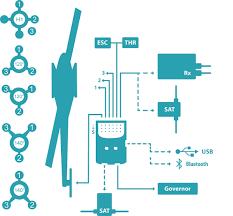 fiat ducato radio wiring diagram images decor lighting trucks fiat punto audio wiring diagram printable