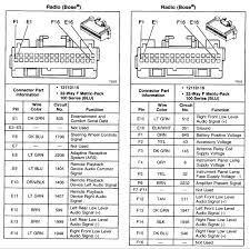 buick stereo wiring connector 2003 gmc yukon stereo wiring diagram gmc wiring diagrams for diy 2004