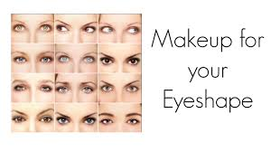 make up for your eye shape