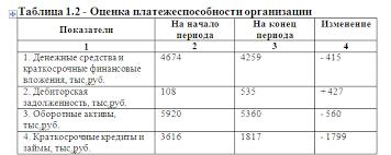 ПростоСдал ру ГОСТ оформление таблиц в дипломе Правильное оформление таблиц в дипломе