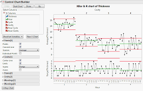 Online Chart Builder Control Chart Builder Jmp 12 Quality And Process Methods