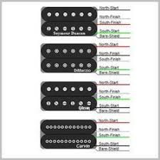 esp pickup wiring diagram trusted wiring diagram online guitar wiring diagrams resources guitarelectronics com esp wiring diagram for hss diagrams · guitar