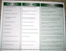 Biblical Behavior Chart Christian Behavior Chart For Kids Chart To Identify