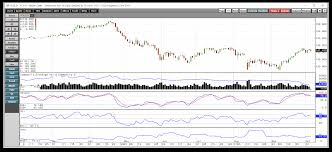 Feeder Cattle Futures Trading Charts Volatility In The Meat Markets Ipath Dj Ubs Livestock