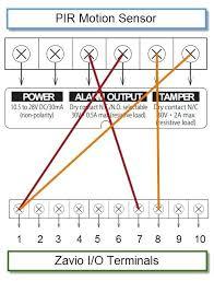 alarm sensor wiring diagram home wiring diagrams alarm sensors djbumblebee info car alarm wiring diagram alarm sensor wiring diagram