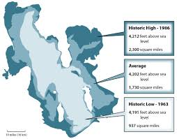 Utah Depth Chart Physical Characteristics Of Great Salt Lake