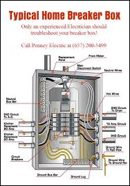 typical house wiring diagram breaker box wiring diagram features house wiring breaker box wiring diagram local typical house wiring diagram breaker box