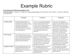 Introduction To Rubrics Ppt Download