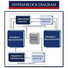 nutone intercom wiring diagram on nutone images free download Intercom Wiring Diagram nutone intercom wiring diagram 8 m and s intercom wiring diagrams door bell wiring diagram two chimes internet wiring diagram