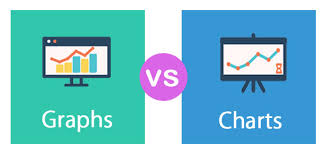 Graphs Vs Charts Top 6 Best Difference With Infographics