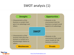 Swot Chart Template Swot Analysis Template Free Powerpoint Templates