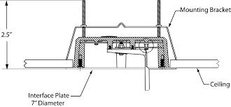 wiring diagram for seven pin trailer plug images wiring 7 pin trailer diagram image details 5 pin trailer wiring