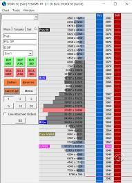 Sierra Charts Pricing 8 Sierra Chart Trading Dom Sierra Chart Dom Vs Jigsaw Www