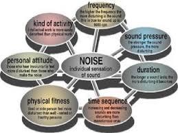 noise 23
