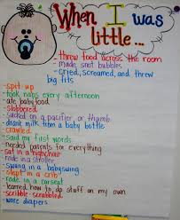 Past Tense Verbs Wheni Was Little Chart To Go With The Book