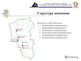 Презентация на тему Дипломная работа Разработка информационной  2 Структура