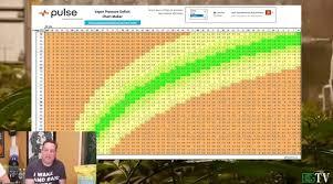 Vapor Pressure Deficit Chart Vapor Pressure Deficit Vpd Indoor Growing The Unseen