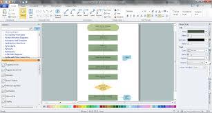 Audit Structure Chart Internal Audit Process Organizational Structure Total